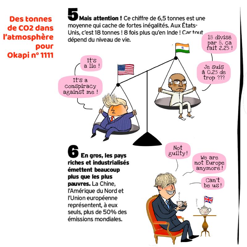 Tonnes de CO2 dans l'atmosphère, pour Okapi 1111. Trump, BoJo, Ram Nath Kovind.