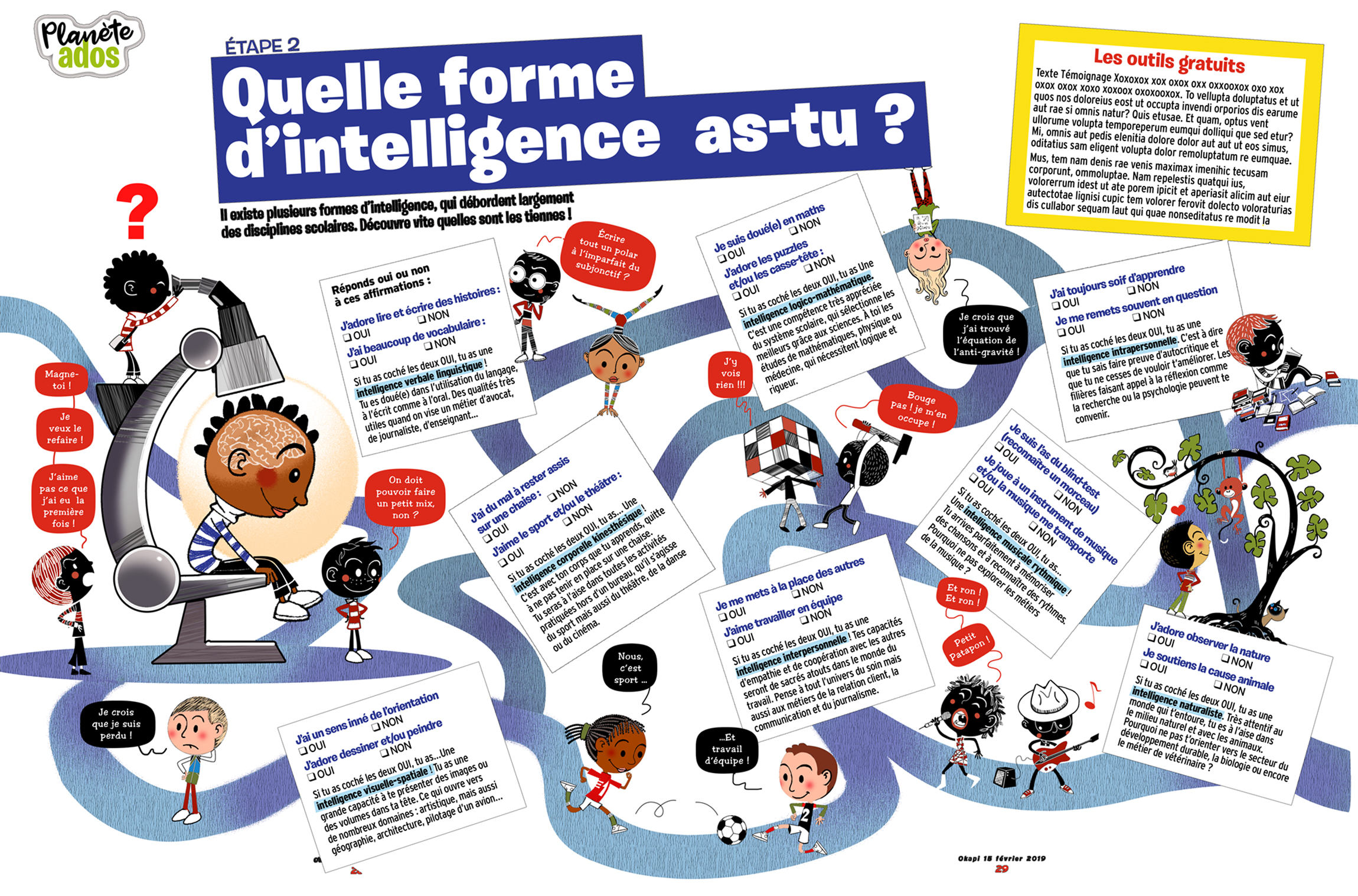 Quelle forme d'intelligence as-tu ? Différents cas de figures