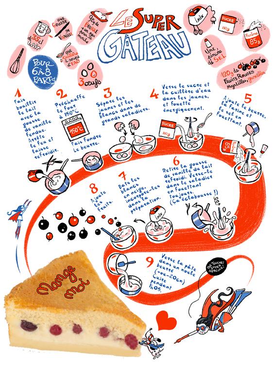 Une recette de et photographiée par la Sémillante Brigitte Carrère, dans un cahier graphique que j'ai tout gribouillé myself, in Julie Magazine n°200