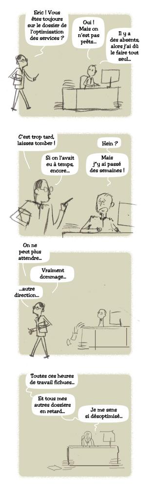 Vie de bureau optimisation