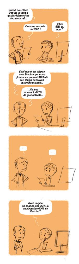 Absentéisme et vie de bureau